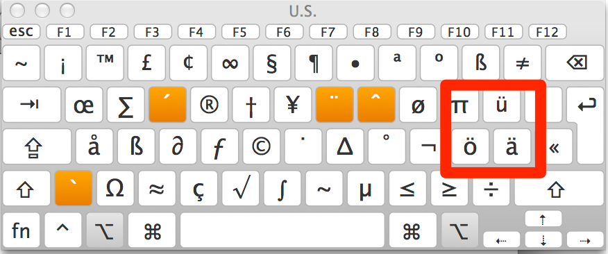 German Programming Friendly Keyboard Layout For Mac Osx